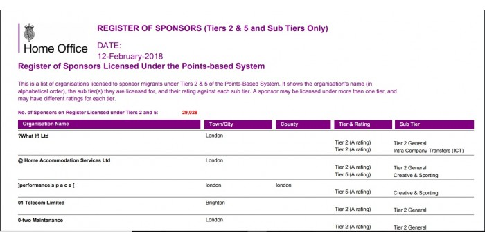 the tier 2 sponsor list  can international students really use it to find sponsored graduate
